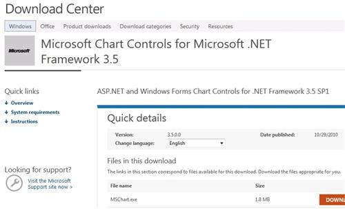 Net framework4 0 chart net3 5